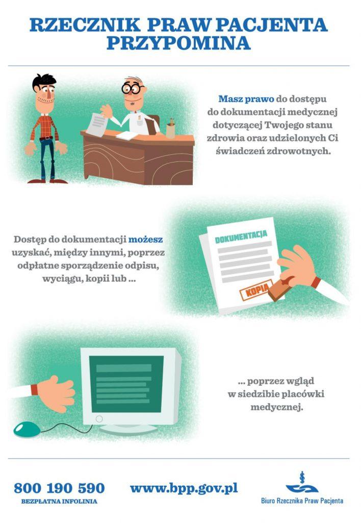 Prawa Pacjentów