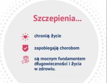 Więcej o: Europejski Tydzień Szczepień
